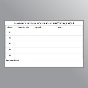 Bảng thông tin sản xuất