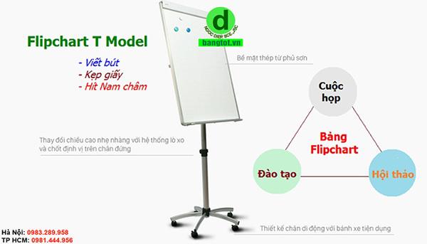 bảng flipchart kẹp giấy