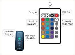 Điều khiển bảng dạ quang phát sáng